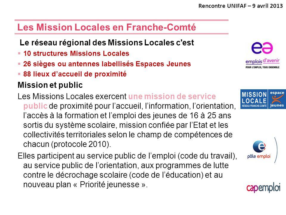 Les Mission Locales en Franche-Comté Le réseau régional des Missions Locales c'est  10 structures Missions Locales  26 sièges ou antennes labellisés