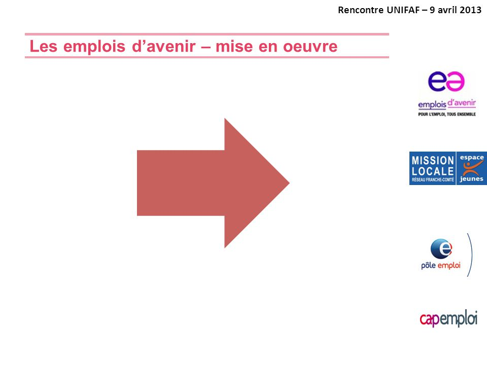Les emplois d'avenir – mise en oeuvre Rencontre UNIFAF – 9 avril 2013