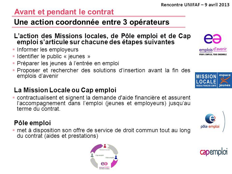 Une action coordonnée entre 3 opérateurs L'action des Missions locales, de Pôle emploi et de Cap emploi s'articule sur chacune des étapes suivantes 