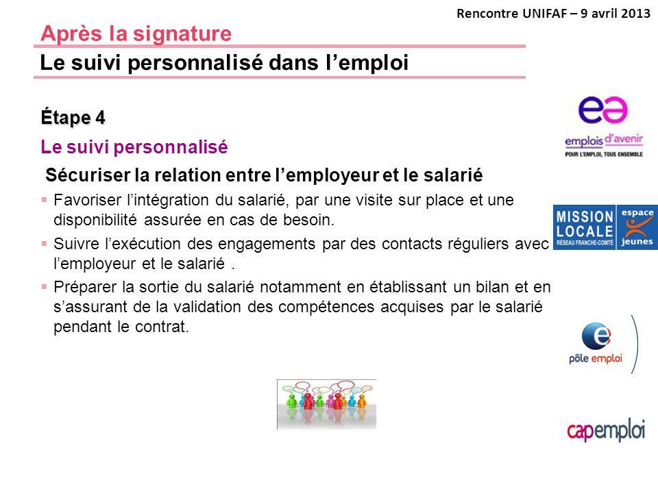 Le suivi personnalisé dans l'emploi Étape 4 Le suivi personnalisé Sécuriser la relation entre l'employeur et le salarié  Favoriser l'intégration du s