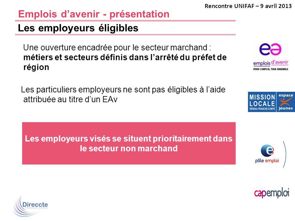 Rencontre UNIFAF – 9 avril 2013 Emplois d'avenir - présentation Les employeurs éligibles Une ouverture encadrée pour le secteur marchand : métiers et