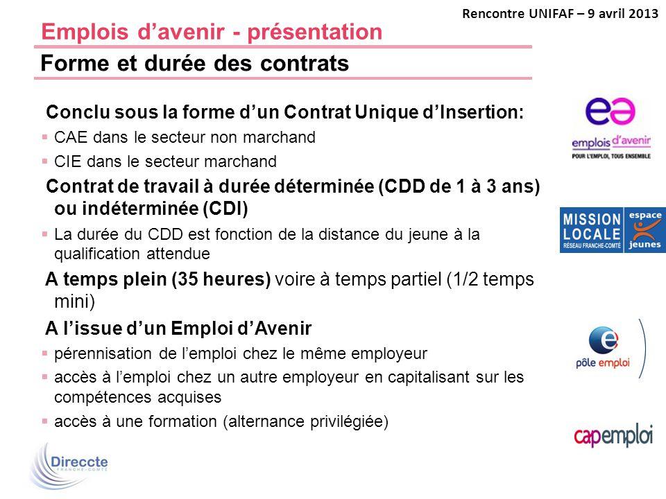 Rencontre UNIFAF – 9 avril 2013 Emplois d'avenir - présentation Forme et durée des contrats Conclu sous la forme d'un Contrat Unique d'Insertion:  CA