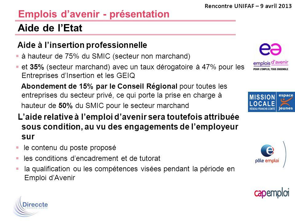 Rencontre UNIFAF – 9 avril 2013 Emplois d'avenir - présentation Aide de l'Etat Aide à l'insertion professionnelle  à hauteur de 75% du SMIC (secteur