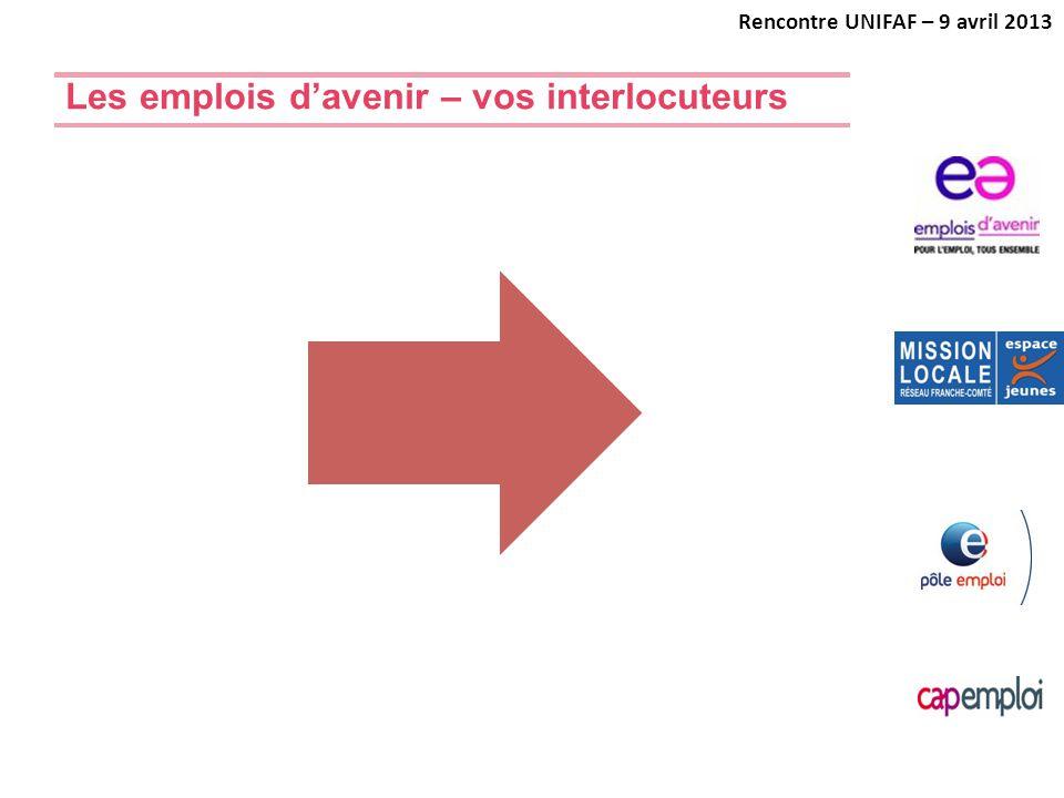 Rencontre UNIFAF – 9 avril 2013 Les emplois d'avenir – vos interlocuteurs