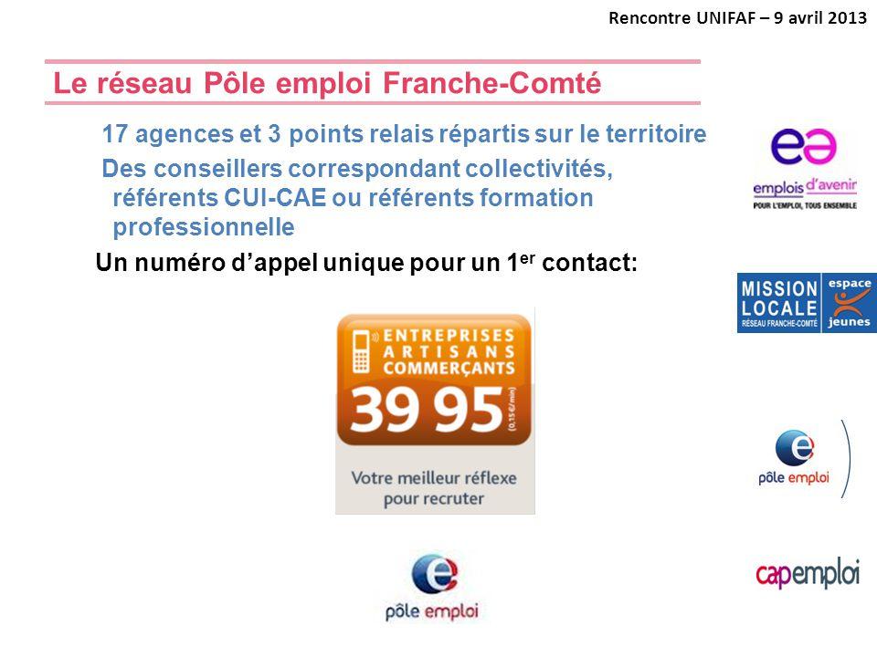 Le réseau Pôle emploi Franche-Comté 17 agences et 3 points relais répartis sur le territoire Des conseillers correspondant collectivités, référents CU