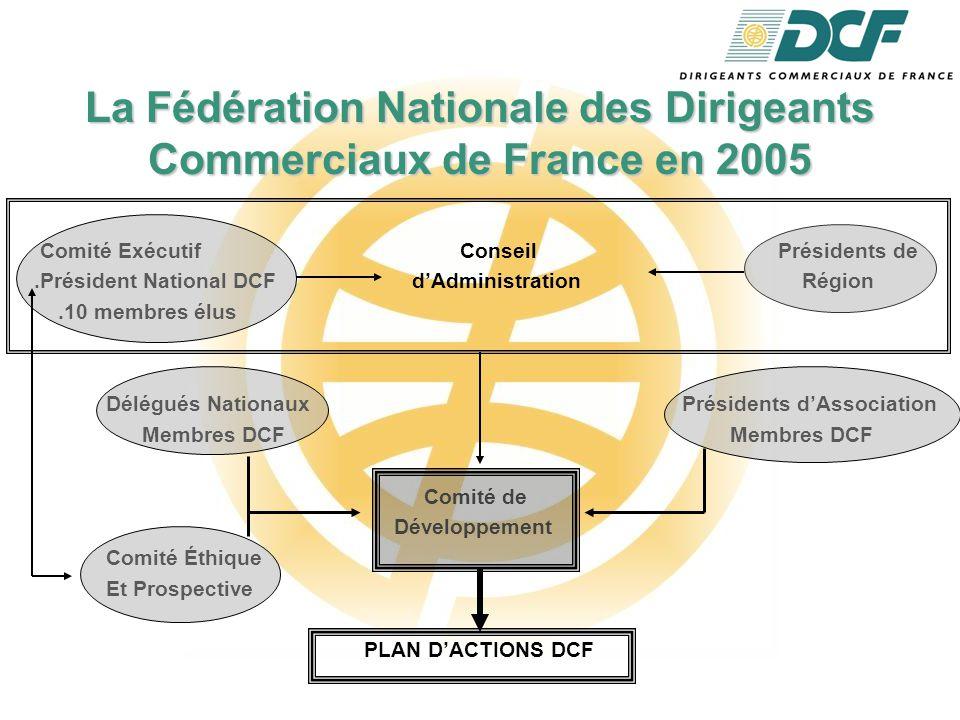 La Fédération Nationale des Dirigeants Commerciaux de France en 2005 Comité Exécutif ConseilPrésidents de.Président National DCF d'Administration Région.10 membres élus Délégués Nationaux Présidents d'Association Membres DCF Membres DCF Comité de Développement Comité Éthique Et Prospective PLAN D'ACTIONS DCF