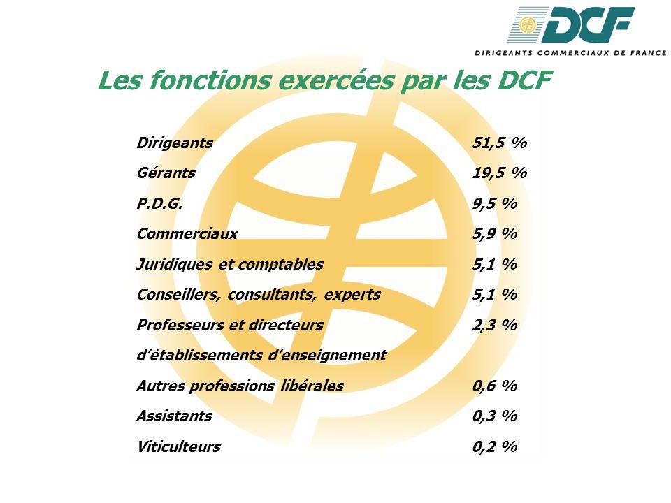 DCF, DES OBJECTIFS  Promouvoir et valoriser la fonction Commerciale  Favoriser l'optimisation des performances commerciales de l'entreprise  Aider ceux qui se destinent à des fonctions commerciales à acquérir les capacités et les techniques de leur métier