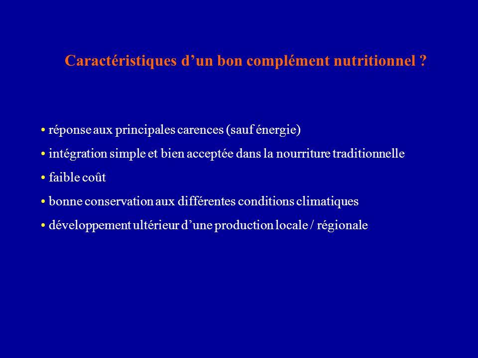 réponse aux principales carences (sauf énergie) intégration simple et bien acceptée dans la nourriture traditionnelle faible coût bonne conservation a
