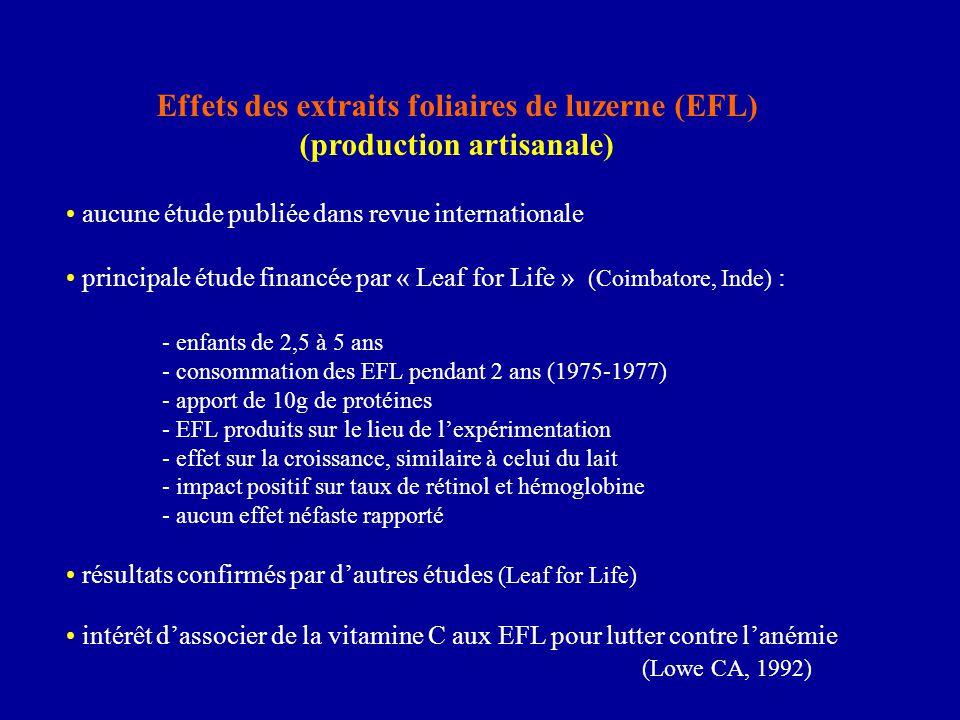 Effets des extraits foliaires de luzerne (EFL) (production artisanale) aucune étude publiée dans revue internationale principale étude financée par «