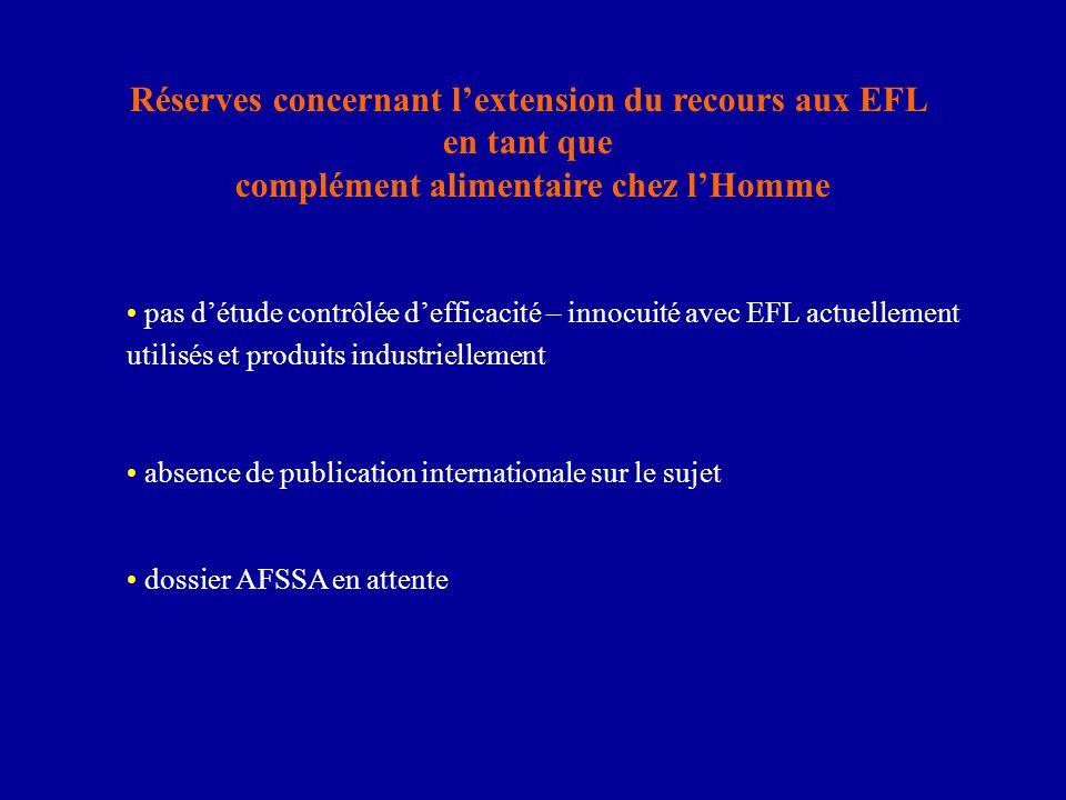 pas d'étude contrôlée d'efficacité – innocuité avec EFL actuellement utilisés et produits industriellement absence de publication internationale sur l