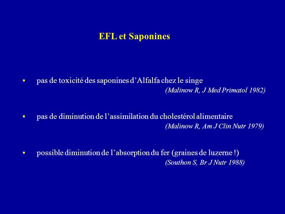EFL et Saponines pas de toxicité des saponines d'Alfalfa chez le singe (Malinow R, J Med Primatol 1982) pas de diminution de l'assimilation du cholest