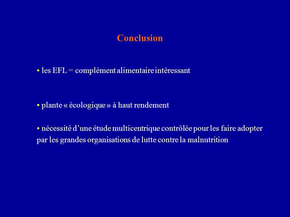 les EFL = complément alimentaire intéressant plante « écologique » à haut rendement nécessité d'une étude multicentrique contrôlée pour les faire adop