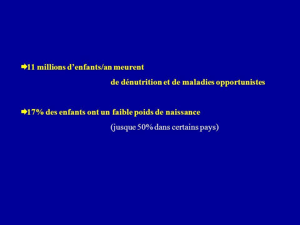 Saponines (%) L-Canavanine (µg/g mat sèche) Jus de luzerne fraîche 2.385-110 EFL 0.5-1.44.3 Soja2.1-5.62.1 (50% prot) Lentilles6.62800 (farine) Pois6.11.3 (70% prot) Oignon 10000