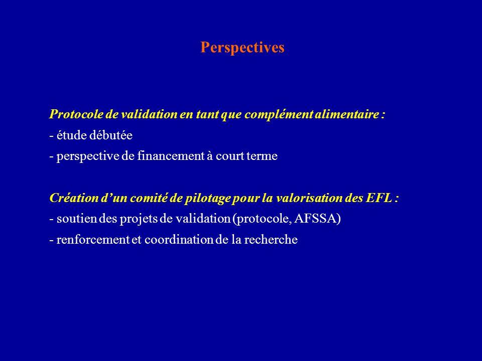 Protocole de validation en tant que complément alimentaire : - étude débutée - perspective de financement à court terme Création d'un comité de pilota