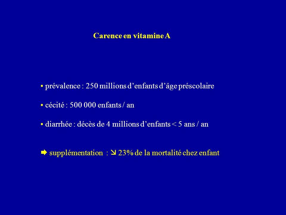 Carence en fer prévalence : > 2 milliards de personnes anémie : 500 millions d'enfants (40% des enfants < 5 ans) 50% des femmes enceintes  supplémentation :  20% de la mortalité maternelle