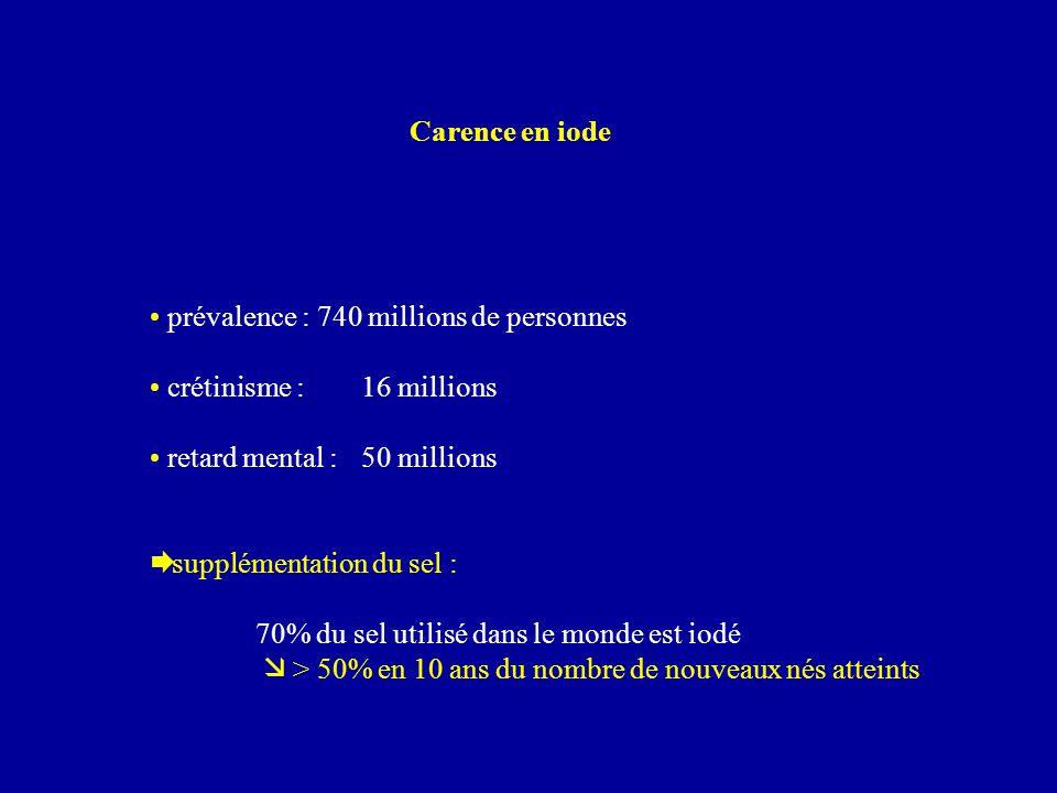 Carence en iode prévalence : 740 millions de personnes crétinisme : 16 millions retard mental : 50 millions  supplémentation du sel : 70% du sel util