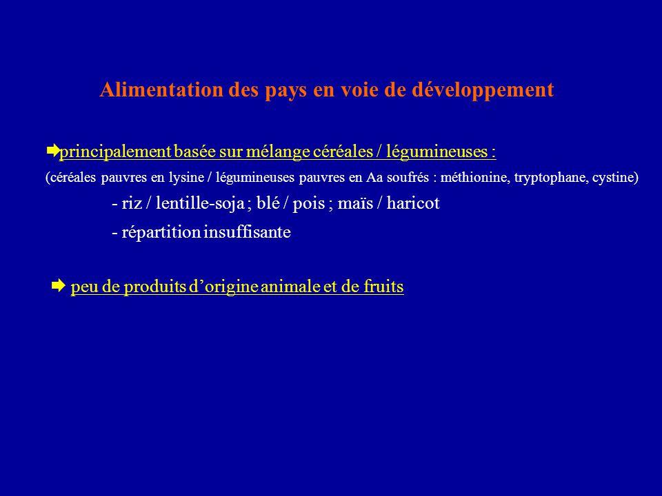 Protocole de validation en tant que complément alimentaire : - étude débutée - perspective de financement à court terme Création d'un comité de pilotage pour la valorisation des EFL : - soutien des projets de validation (protocole, AFSSA) - renforcement et coordination de la recherche Perspectives