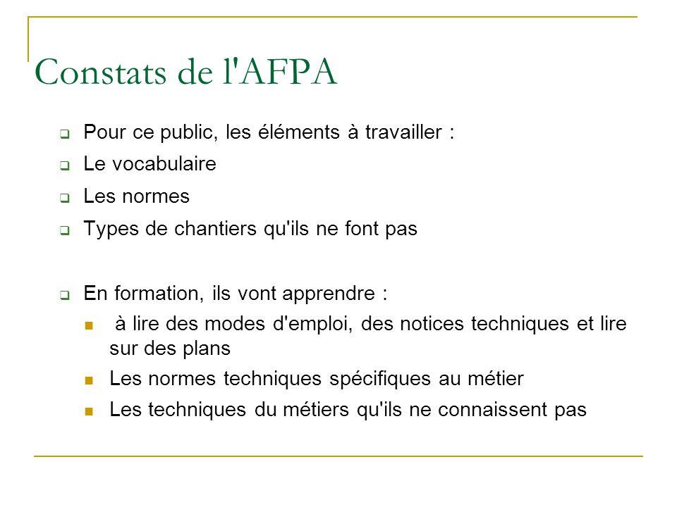 Constats de l'AFPA  Pour ce public, les éléments à travailler :  Le vocabulaire  Les normes  Types de chantiers qu'ils ne font pas  En formation,