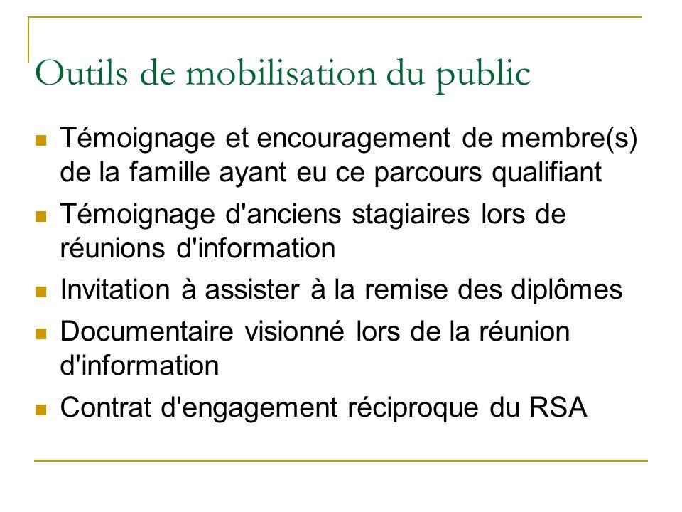 Outils de mobilisation du public Témoignage et encouragement de membre(s) de la famille ayant eu ce parcours qualifiant Témoignage d'anciens stagiaire