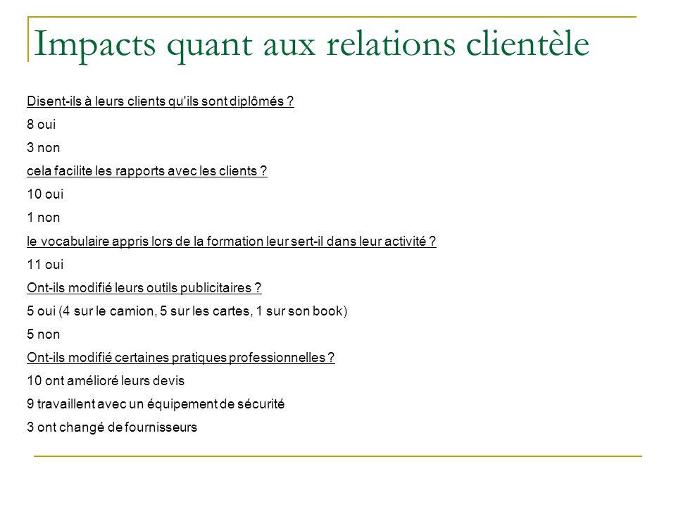 Impacts quant aux relations clientèle Disent-ils à leurs clients qu'ils sont diplômés ? 8 oui 3 non cela facilite les rapports avec les clients ? 10 o