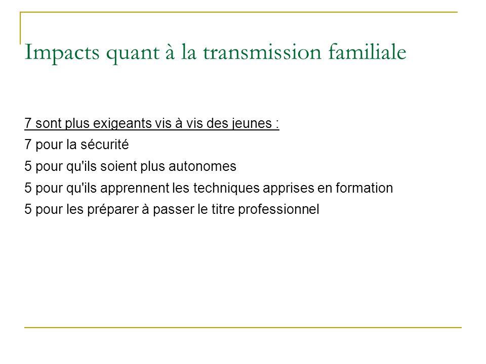 Impacts quant à la transmission familiale 7 sont plus exigeants vis à vis des jeunes : 7 pour la sécurité 5 pour qu'ils soient plus autonomes 5 pour q