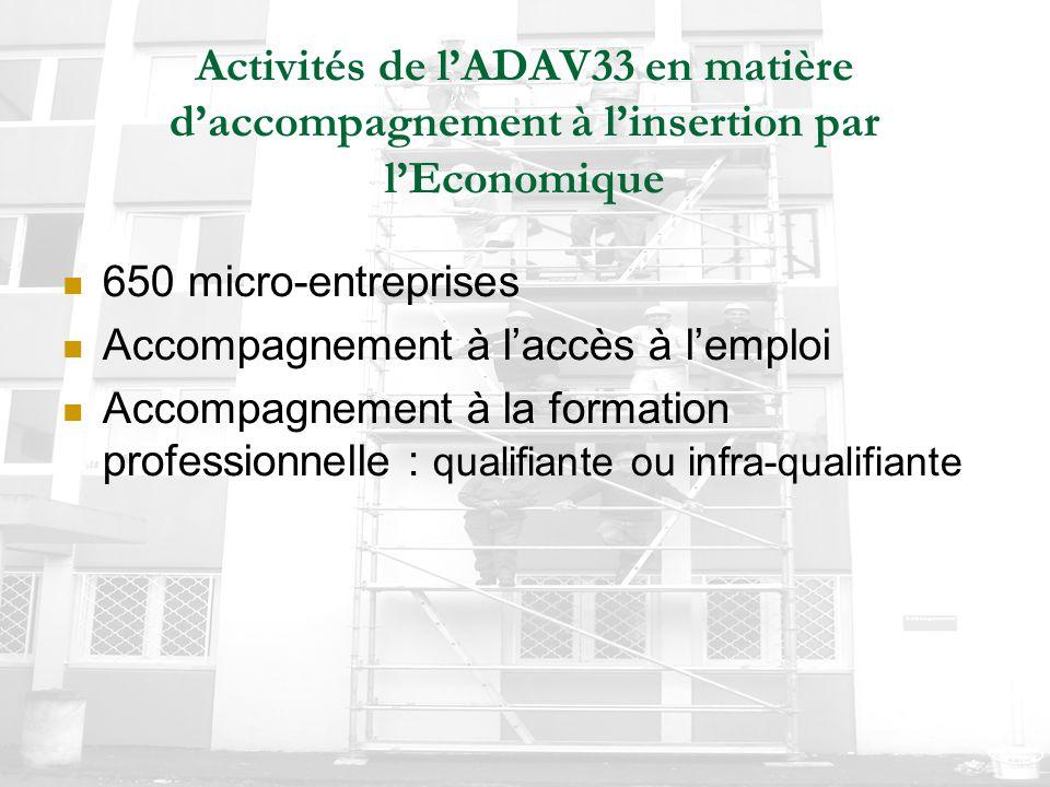 Activités de l'ADAV33 en matière d'accompagnement à l'insertion par l'Economique 650 micro-entreprises Accompagnement à l'accès à l'emploi Accompagnem