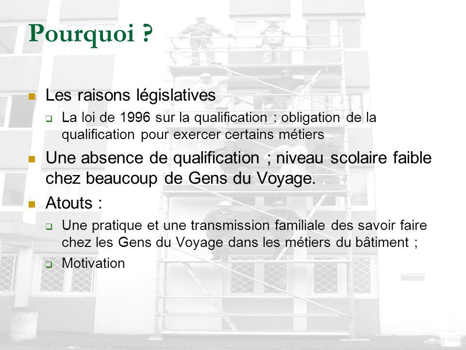 Pourquoi ? Les raisons législatives  La loi de 1996 sur la qualification : obligation de la qualification pour exercer certains métiers Une absence d