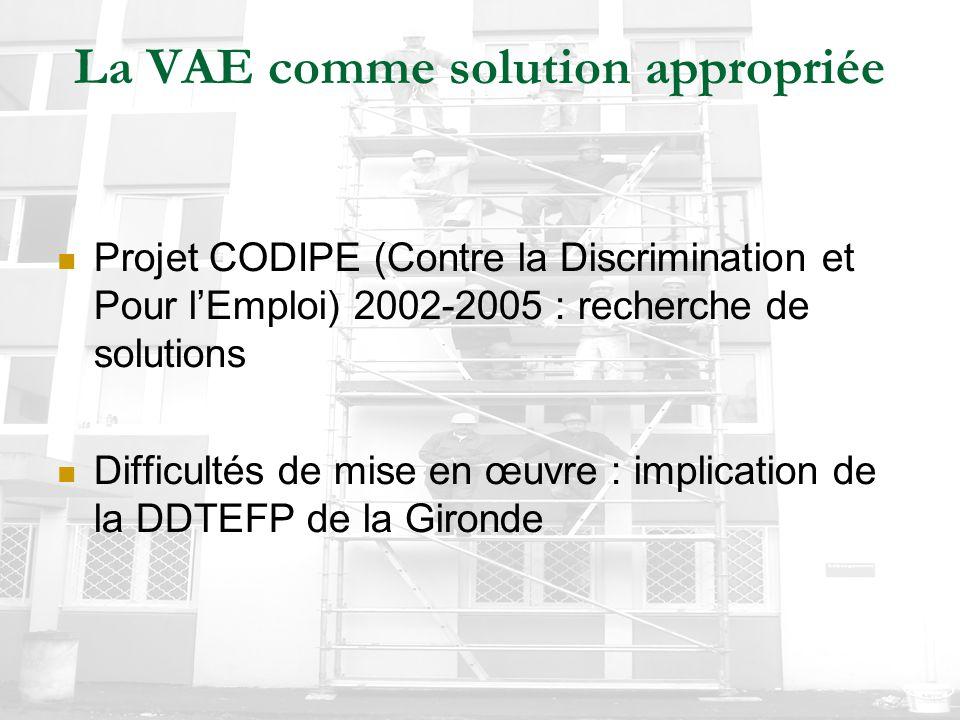La VAE comme solution appropriée Projet CODIPE (Contre la Discrimination et Pour l'Emploi) 2002-2005 : recherche de solutions Difficultés de mise en œ