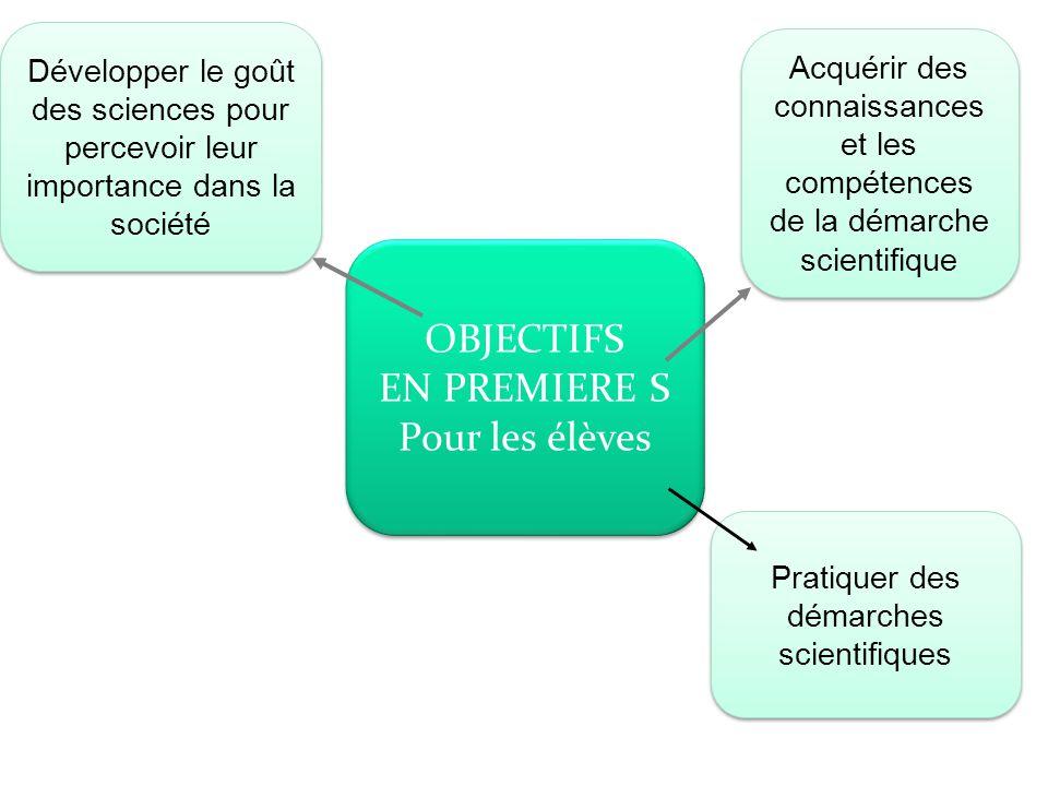 OBJECTIFS EN PREMIERE S Pour les élèves OBJECTIFS EN PREMIERE S Pour les élèves Acquérir des connaissances et les compétences de la démarche scientifique Développer le goût des sciences pour percevoir leur importance dans la société Pratiquer des démarches scientifiques