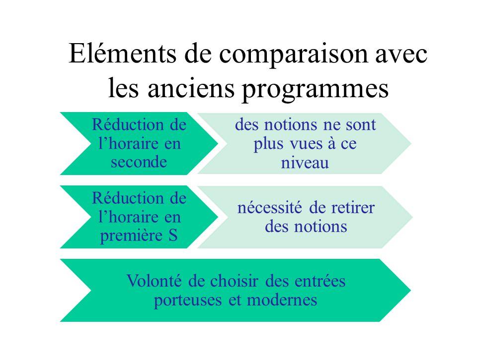 Eléments de comparaison avec les anciens programmes Réduction de l'horaire en seconde des notions ne sont plus vues à ce niveau Réduction de l'horaire