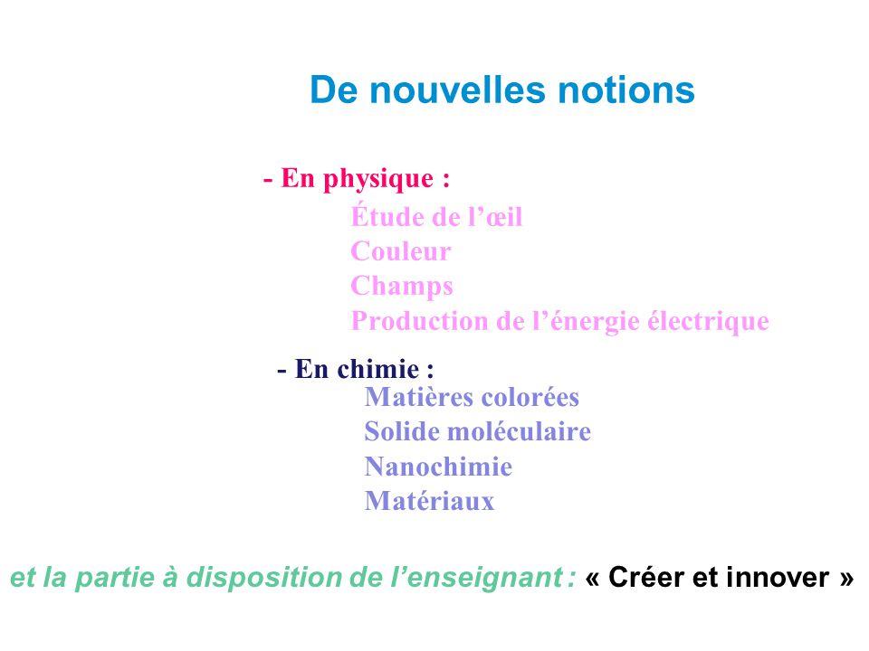 - En physique : Étude de l'œil Couleur Champs Production de l'énergie électrique - En chimie : Matières colorées Solide moléculaire Nanochimie Matéria