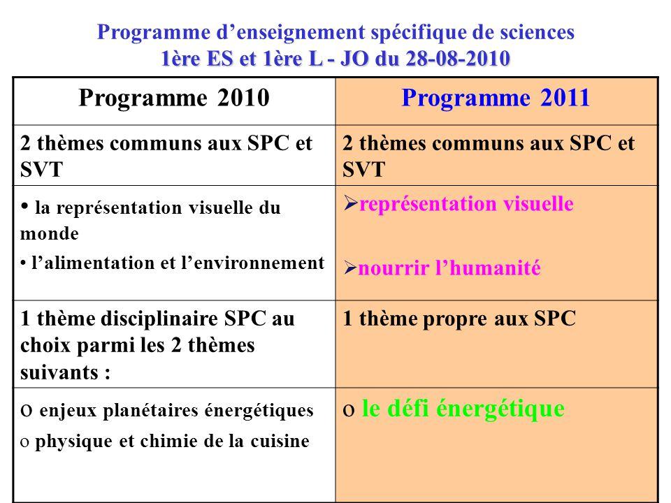 Programme 2010Programme 2011 2 thèmes communs aux SPC et SVT la représentation visuelle du monde l'alimentation et l'environnement  représentation vi