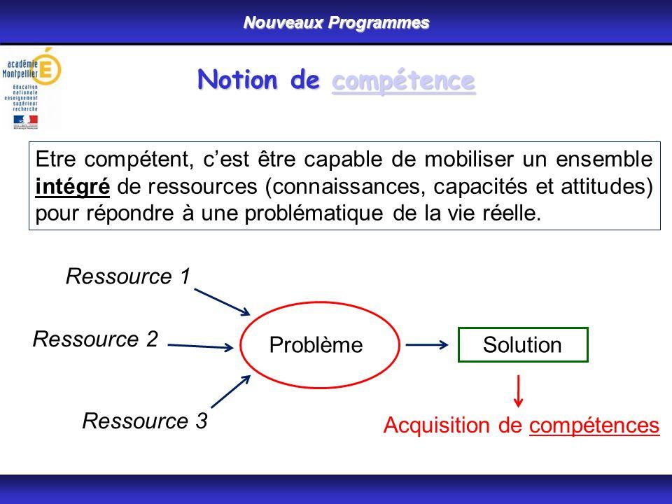 Nouveaux Programmes Notion de compétence compétence Etre compétent, c'est être capable de mobiliser un ensemble intégré de ressources (connaissances,