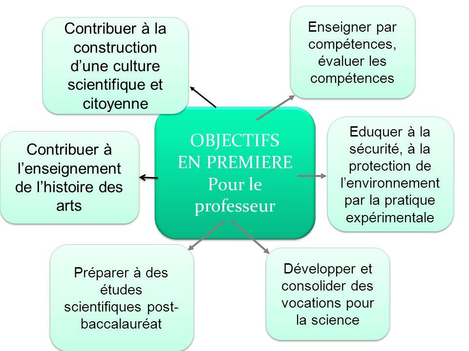 OBJECTIFS EN PREMIERE Pour le professeur OBJECTIFS EN PREMIERE Pour le professeur Enseigner par compétences, évaluer les compétences Eduquer à la sécu