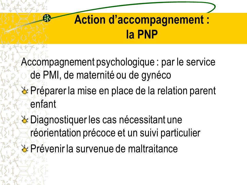 Accompagnement psychologique : par le service de PMI, de maternité ou de gynéco Préparer la mise en place de la relation parent enfant Diagnostiquer les cas nécessitant une réorientation précoce et un suivi particulier Prévenir la survenue de maltraitance Action d'accompagnement : la PNP