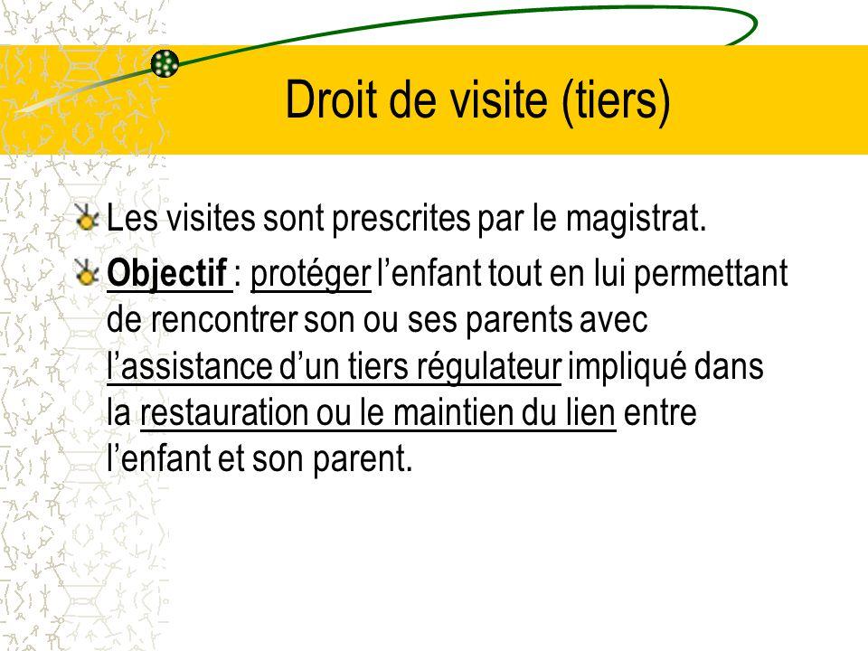Droit de visite (tiers) Les visites sont prescrites par le magistrat.