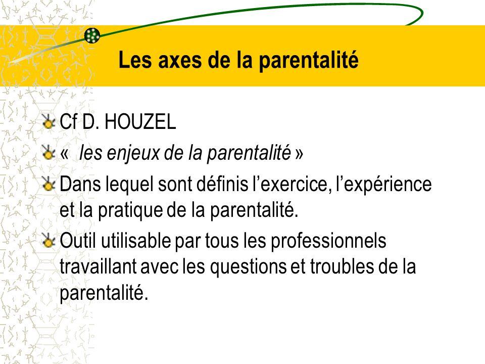 Les axes de la parentalité Cf D.