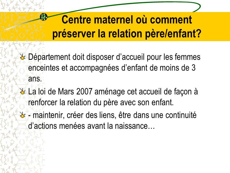 Centre maternel où comment préserver la relation père/enfant.
