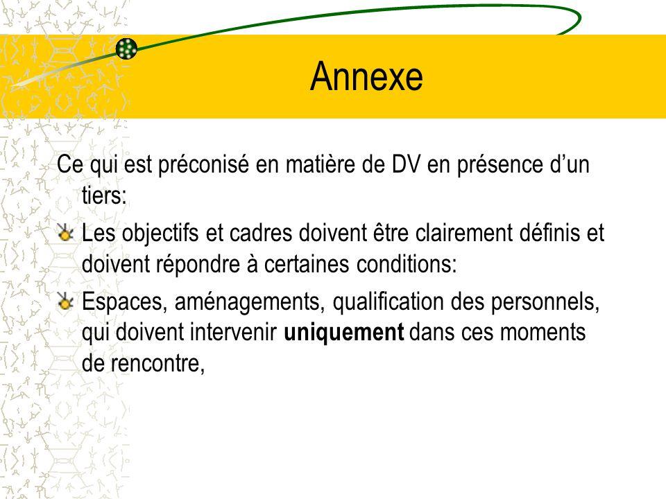 Annexe Ce qui est préconisé en matière de DV en présence d'un tiers: Les objectifs et cadres doivent être clairement définis et doivent répondre à certaines conditions: Espaces, aménagements, qualification des personnels, qui doivent intervenir uniquement dans ces moments de rencontre,
