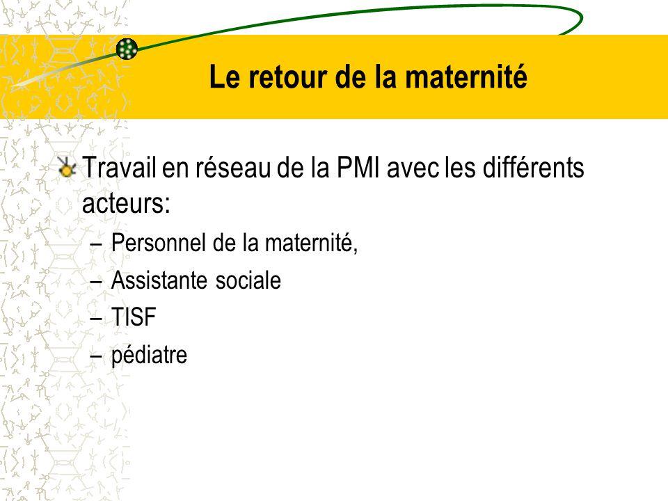 Le retour de la maternité Travail en réseau de la PMI avec les différents acteurs: –Personnel de la maternité, –Assistante sociale –TISF –pédiatre