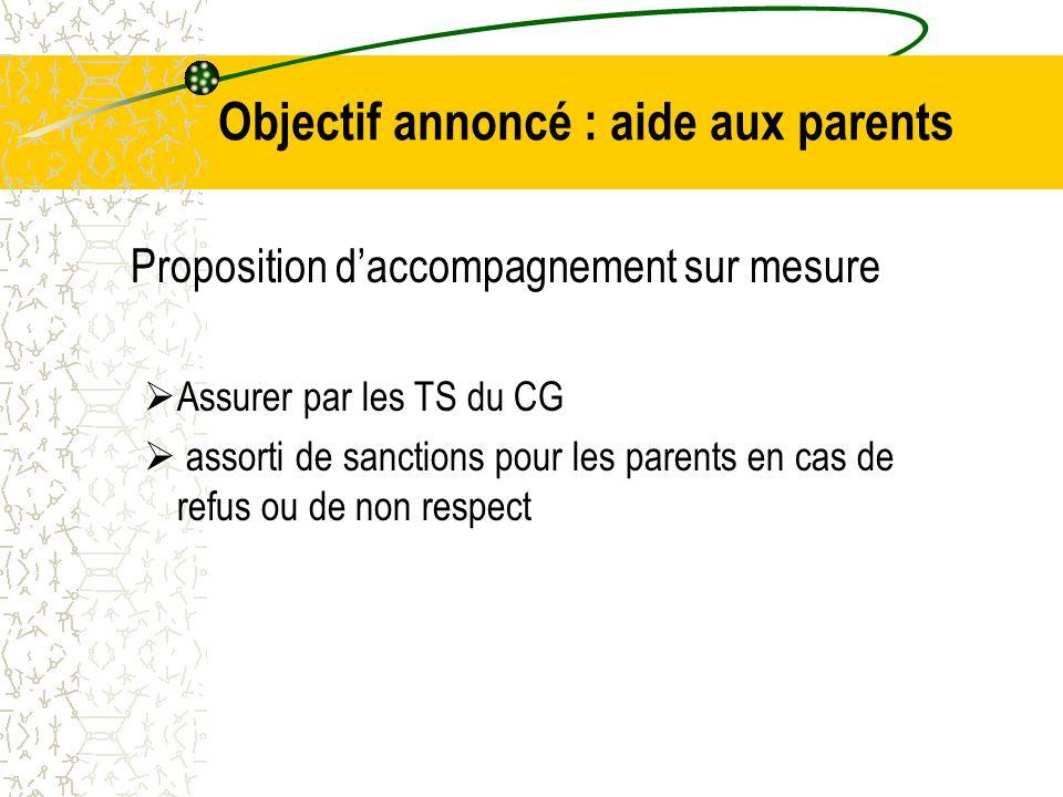 Objectif annoncé : aide aux parents Proposition d'accompagnement sur mesure  Assurer par les TS du CG  assorti de sanctions pour les parents en cas de refus ou de non respect