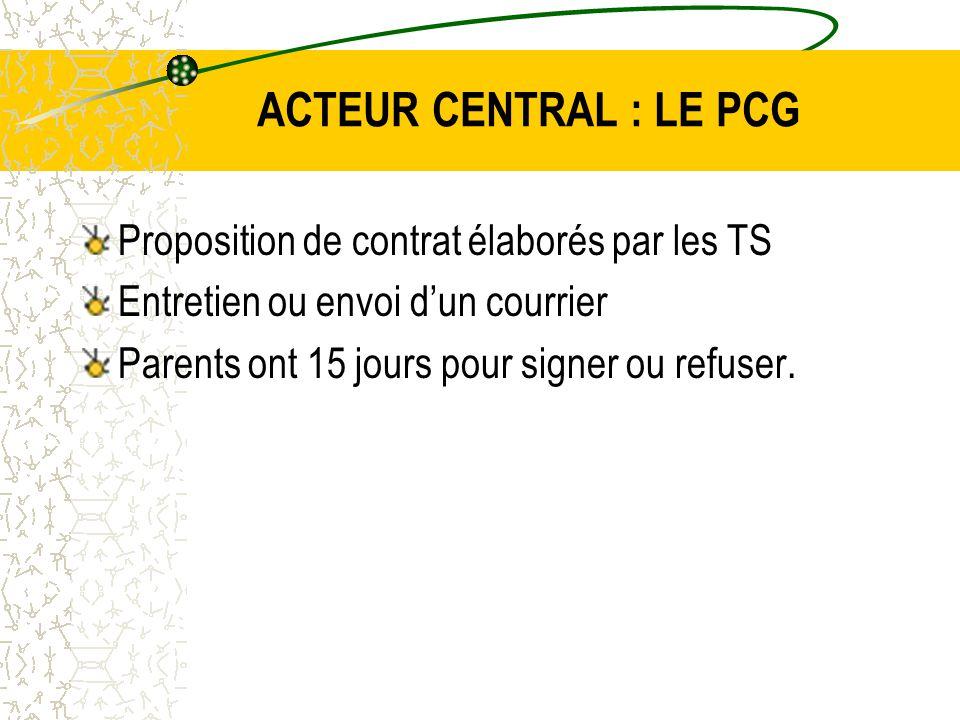 ACTEUR CENTRAL : LE PCG Proposition de contrat élaborés par les TS Entretien ou envoi d'un courrier Parents ont 15 jours pour signer ou refuser.