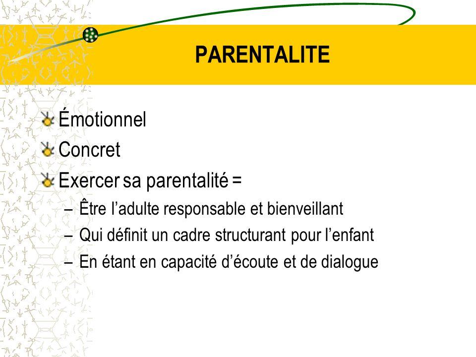 PARENTALITE Émotionnel Concret Exercer sa parentalité = –Être l'adulte responsable et bienveillant –Qui définit un cadre structurant pour l'enfant –En étant en capacité d'écoute et de dialogue