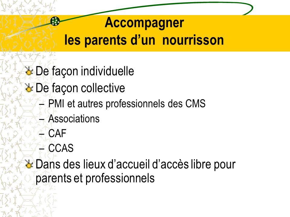 Accompagner les parents d'un nourrisson De façon individuelle De façon collective –PMI et autres professionnels des CMS –Associations –CAF –CCAS Dans des lieux d'accueil d'accès libre pour parents et professionnels