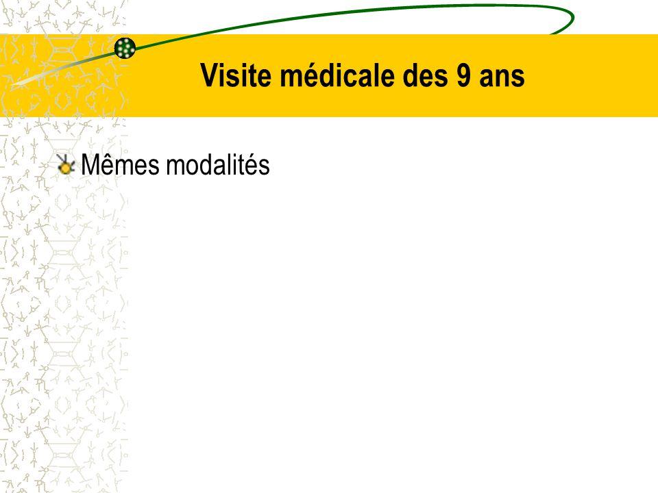 Visite médicale des 9 ans Mêmes modalités