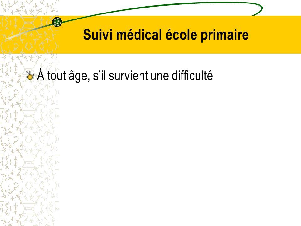 Suivi médical école primaire À tout âge, s'il survient une difficulté
