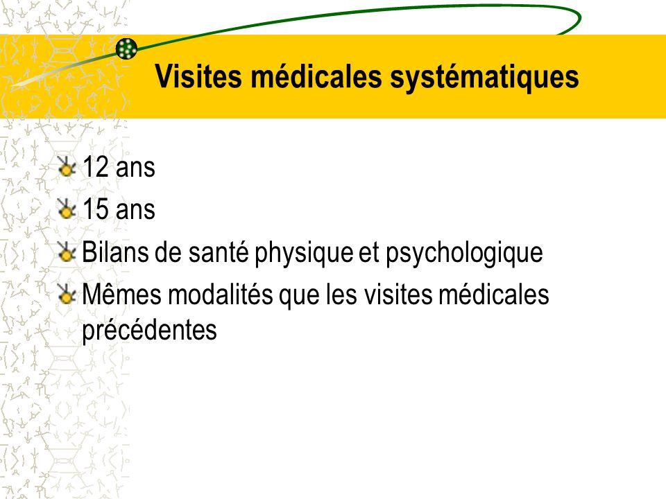 Visites médicales systématiques 12 ans 15 ans Bilans de santé physique et psychologique Mêmes modalités que les visites médicales précédentes