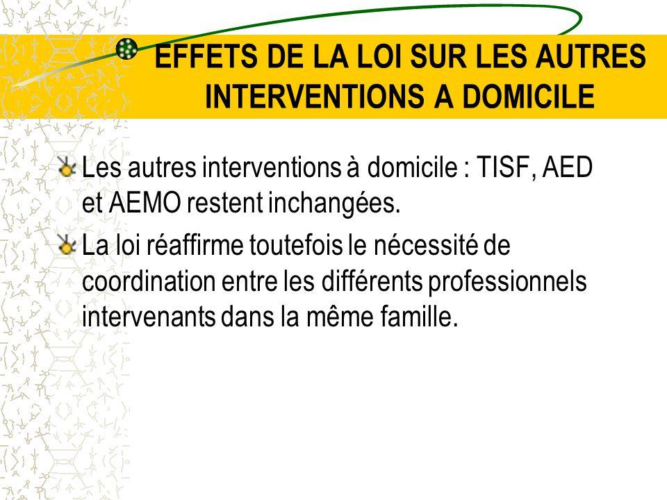 EFFETS DE LA LOI SUR LES AUTRES INTERVENTIONS A DOMICILE Les autres interventions à domicile : TISF, AED et AEMO restent inchangées.
