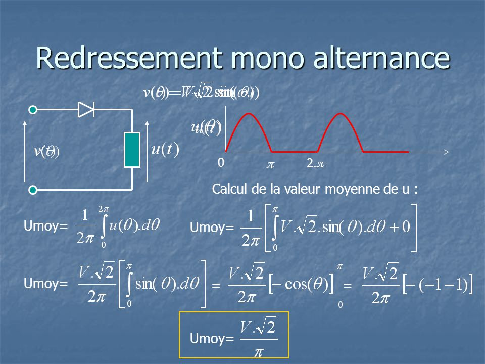 Redressement mono alternance 0 π 2.π Calcul de la valeur moyenne de u : Umoy= ==