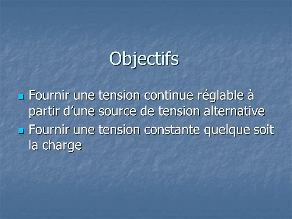 Objectifs Fournir une tension continue réglable à partir d'une source de tension alternative Fournir une tension constante quelque soit la charge